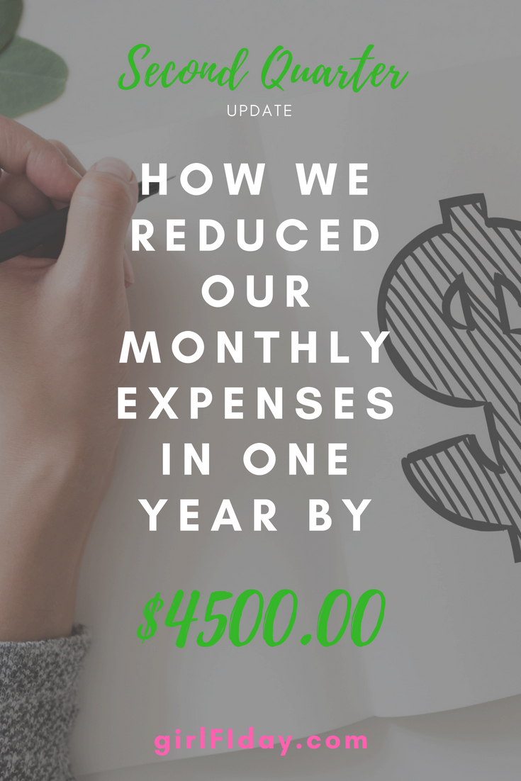 2nd Quarter Update – How We Cut $4500.00 a Month From Our Budget in One Year